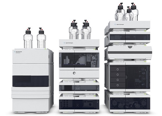 HPLC System Suitability: Which is the Right Match for My Lab?
