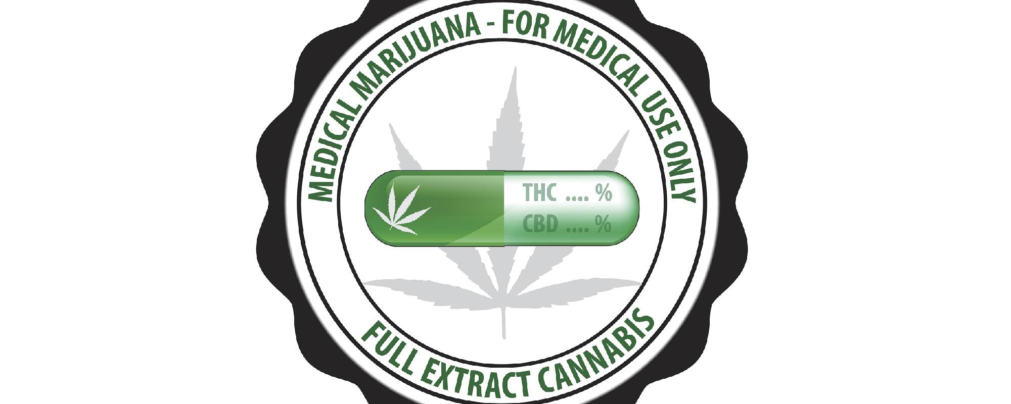 Cannabidiol versus Tetrahydrocannabinol: CBD vs THC