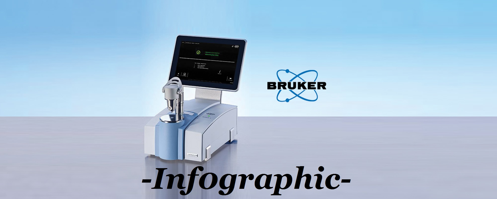 The Bruker Alpha II FTIR Spectrometer: Reasons to Upgrade Infographic