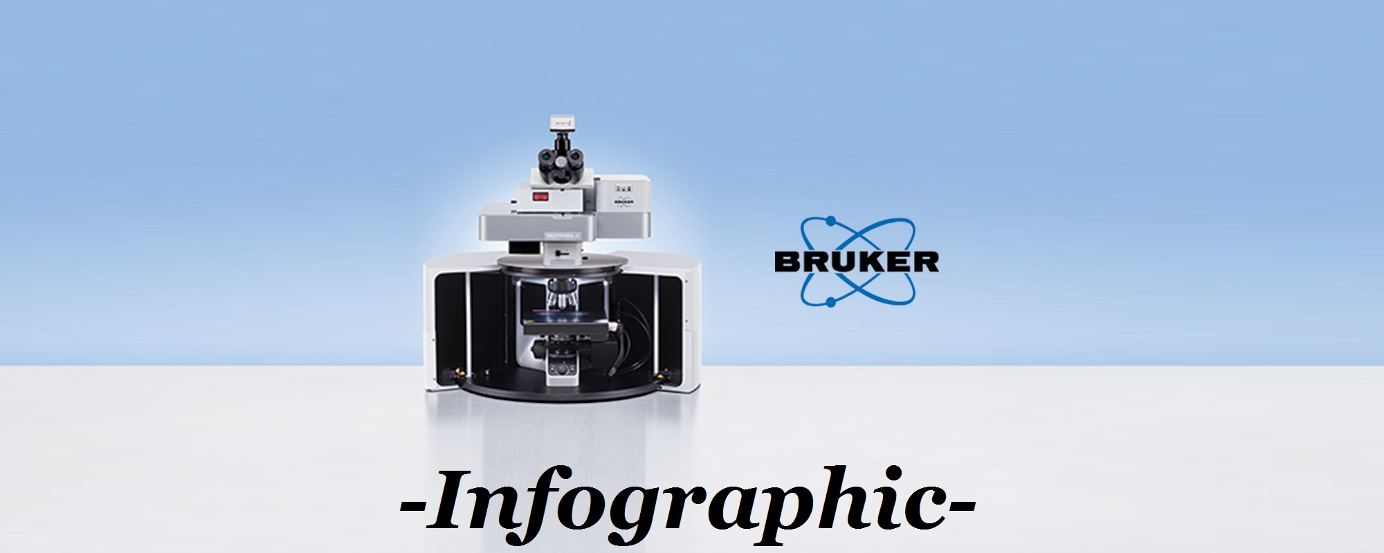 The Bruker Senterra II Raman Microscope: Reasons to Upgrade Infographic